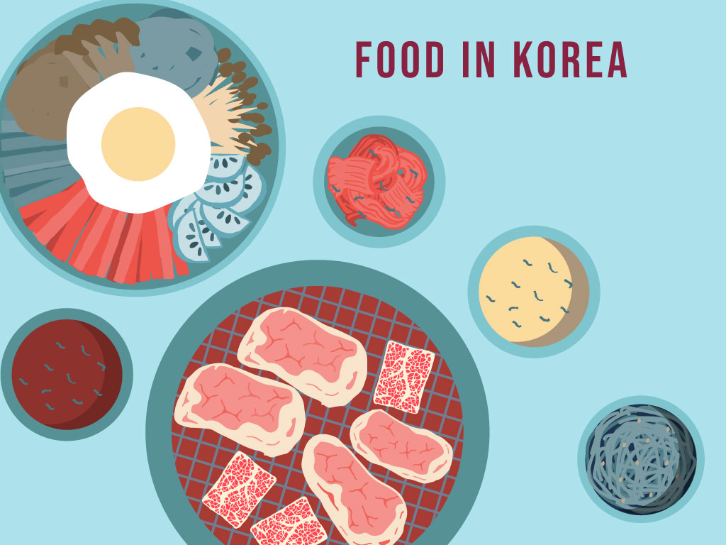 Food-in-Korea