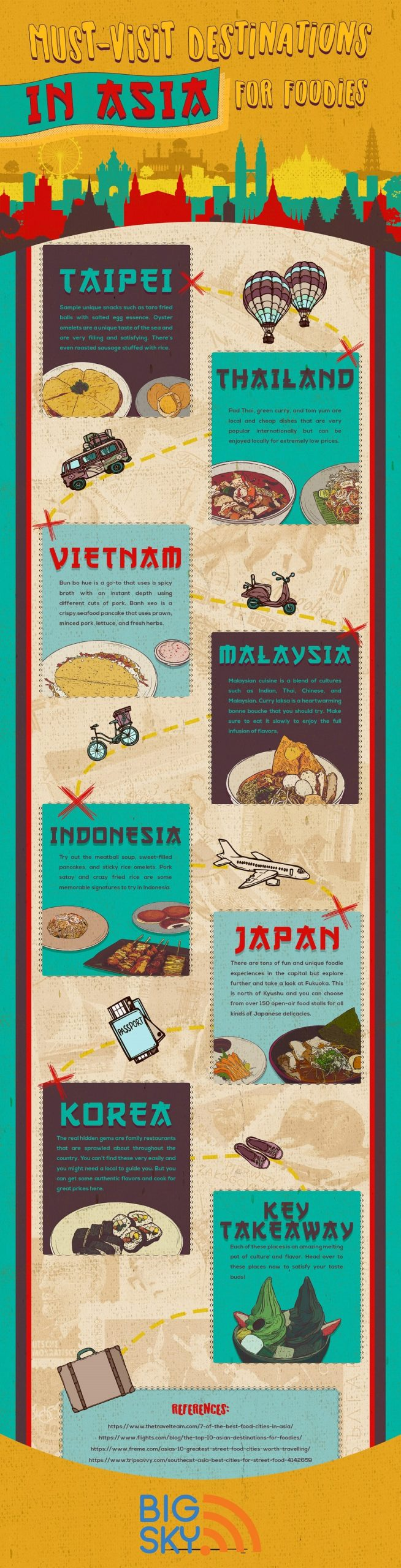Must-Visit-Destinations-in-Asia-for-Foodies_infog